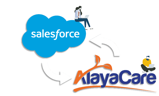 Salesforce AlayaCare Connector