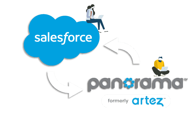 Salesforce-Panorama (Artez) Connecteur