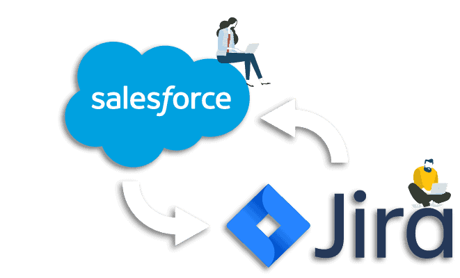 Salesforce JIRA Connector