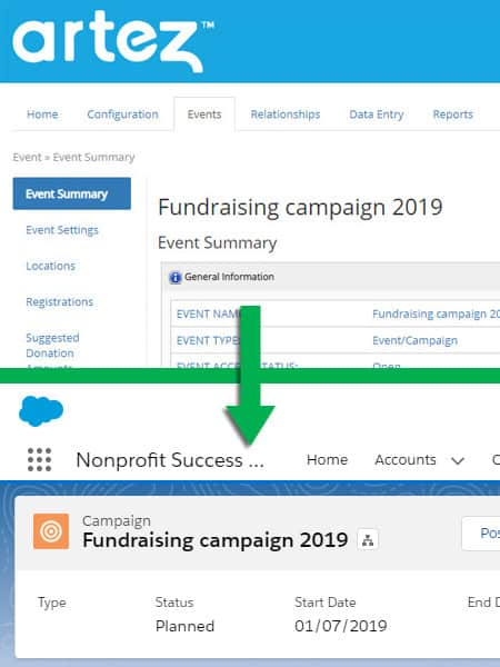 Screenshot Salesforce-Panorama (Artez) Connector Campaigns