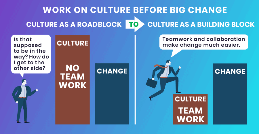 Change management - Culture