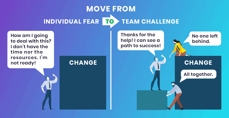 Enemy of change management - Fear